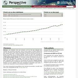 Canada - PIB par habitant (Parité pouvoir d'achat) ($ international courant)