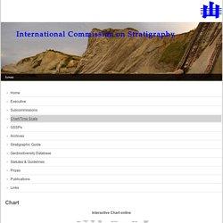 International Commission on Stratigraphy