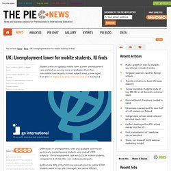 International Education News l The PIE News l UK: Unemployment lower for mobile students, IU finds