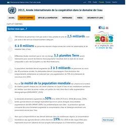 Faits et chiffres - 2013, Année internationale des Nations Unies pour la coopération dans le domaine de l'eau