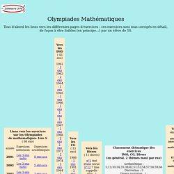 Sur les olympiades internationales de mathématiques (IMO) et les olympiades françaises de 1ière S.