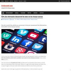 62% des internautes découvrent les news via les réseaux sociaux