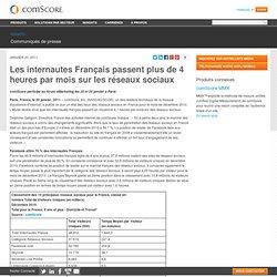 Les internautes Français passent plus de 4 heures par mois sur les réseaux sociaux