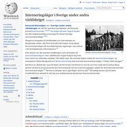 Interneringsläger i Sverige under andra världskriget