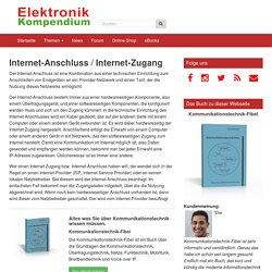 Internet-Anschluss / Internet-Zugang