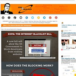 What Is The Internet Blacklist Bill