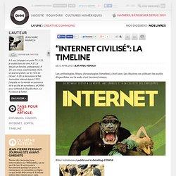 """""""Internet civilisé"""": la timeline"""