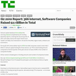 Q2 2010 Report: 366 Internet, Software Companies Raised $2.1 Billion In Total