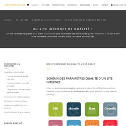 Un site internet de qualité ? Définition et éléments clés par Site Internet Qualité