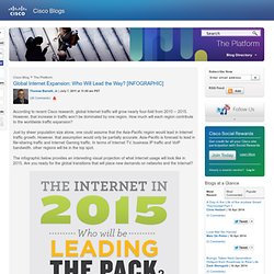 Global Internet Expansion: Who Will Lead the Way? [INFOGRAPHIC]