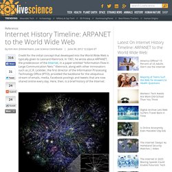 Internet History Timeline: ARPANET to the World Wide Web