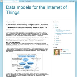 Data models for the Internet of Things : M2M Protocol Interoperability Using the Smart Object API