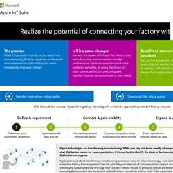Microsoft Connected Factory