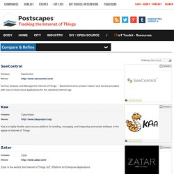 Internet of Things Platforms- Postscapes