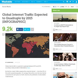 Global Internet Traffic Expected to Quadruple by 2015 [INFOGRAPHIC]