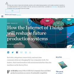How the Internet of Things will reshape future production systems