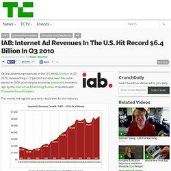 IAB: Internet Ad Revenues In The U.S. Hit Record $6.4 Billion In Q3 2010