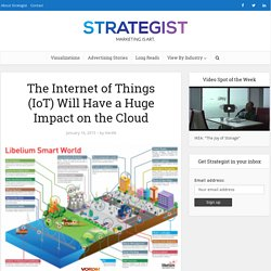 the-internet-of-things-iot-will-have-a-huge-impact-on-the-cloud-576&ct=ga&cd=CAIyGjk5M2IyZTkzMjFlNjUwZTE6Y29tOmVuOlVT&usg=AFQjCNHMBeIqcjFAqtAJ7_rUa-FYi9KZVg&utm_content=buffer8ad93&utm_medium=social&utm_source=twitter