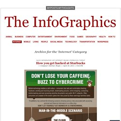 The InfoGraphics
