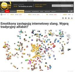 Emotikony zastępują internetowy slang. Wyprą tradycyjny alfabet?