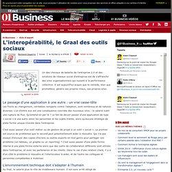 L'interopérabilité, le Graal des outils sociaux