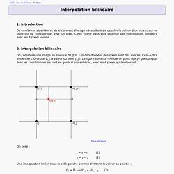 Interpolation