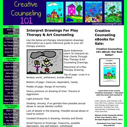 Interpret Drawings For Play Therapy & Art Counseling