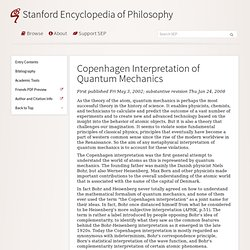 Copenhagen Interpretation of Quantum Mechanics