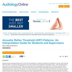 Acoustic Reflex Threshold (ART) Patterns: An Interpretation Guide for Students and Supervisors Diana C. Emanuel Hearing Evaluation - Adults Hearing & Hearing Loss Hearing Eval/Scre...