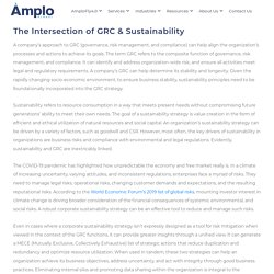 The Intersection of GRC & Sustainability - Amplo Global Inc.