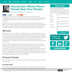 Intersection: Where Macro Trends Meet Your Market