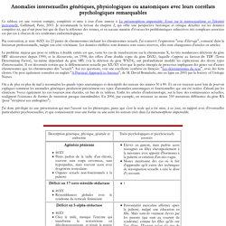 Anomalies intersexualité psychologie psychosexualité