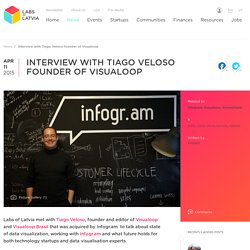 Interview with Tiago Veloso founder of Visualoop - Labs of Latvia