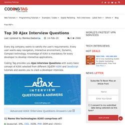 Best ajax interview questions 2019