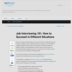 Job Interviewing 101: How to Succeed in Different Situations