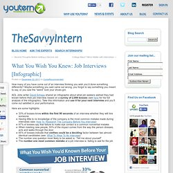 What You Wish You Knew: Job Interviews [Infographic]