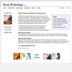 INTJ Careers: A List of Professional Jobs