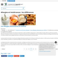 Allergies et intolérances : les différences