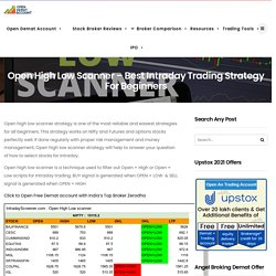 Open High Low Scanner - Best Intraday Trading Strategy for Beginners
