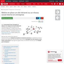 Mettre en place un site intranet ou un réseau social interne en entreprise