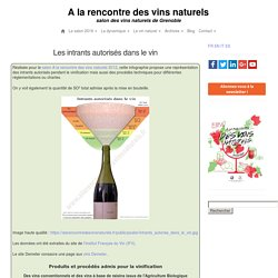 Les intrants autorisés dans le vin - A la rencontre des vins naturels