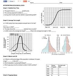 Intrepreting Ecological Data