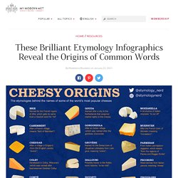 Intricate Etymology Infographics on the Origins of Common Words