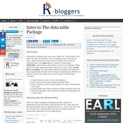 Intro to The data.table Package