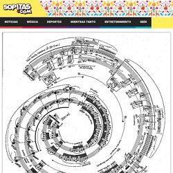 Breve introducción a la música contemporánea pt. 1