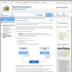 Introducción y objetivos > Creación de valor [Curso ITIL® Foundation > Estrategia para los Servicios TI]