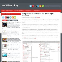 Introduce the RAN Graphic Organizer (Padlet)