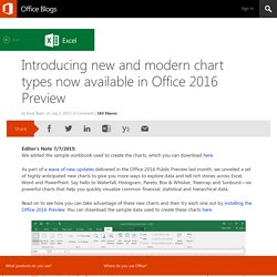 Introducing new and modern chart types now available in Office 2016 Preview