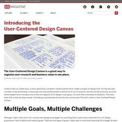 Introducing the User-Centered Design Canvas