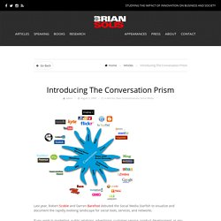 Introducing The Conversation Prism